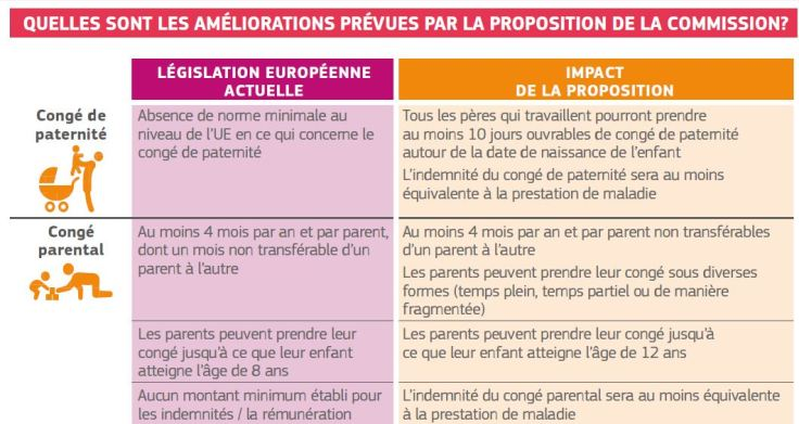 Loi europeenne